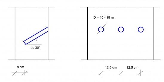 Zasady wykonywania iniekcji ciśnieniowej jednorzędowej jednostronnej