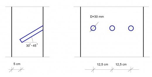 Zasady wykonywania iniekcji grawitacyjnej jednorzędowej jednostronnej